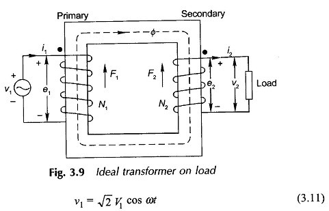 Ideal Transformer Phasor Diagram