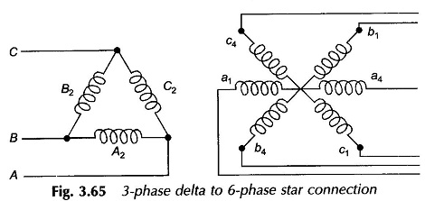 Circle Diagram Of Induction Motor Nptel in addition 3 Phase Synchronous Motor Circuit Diagram together with 3 Phase Induction Motor Equivalent Circuit Diagram likewise Phasor Diagram Of An Induction Motor 917812 additionally Open Delta Transformer Phasor Diagram. on three phase phasor diagram