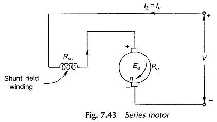 Series Motor