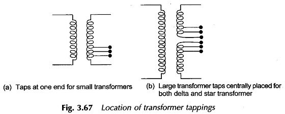 Tap Changing Transformer