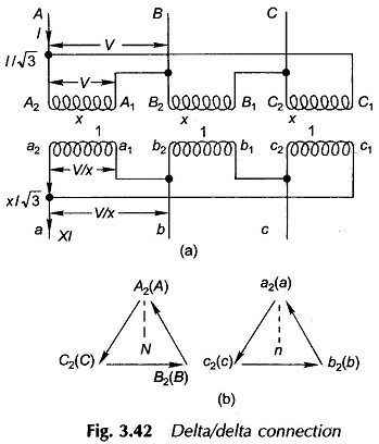 Figure A Three Phase Transformer Connections And Wiring Diagram besides Power Circuit Diagram Of Automatic Star Delta Y Ce Starter For Phase Motor Electricalstechnology Blogspot   New as well Tw Phasecircuits Rm besides Power Parts further Elecy. on 3 phase delta wye transformer diagrams