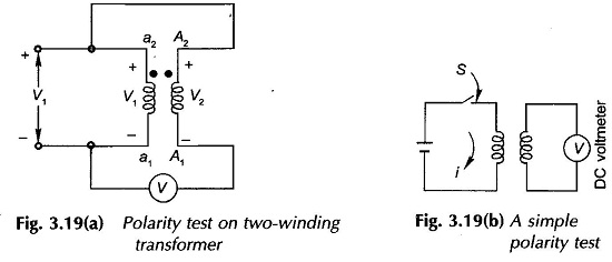Transformer       Testing     EEEGUIDECOM