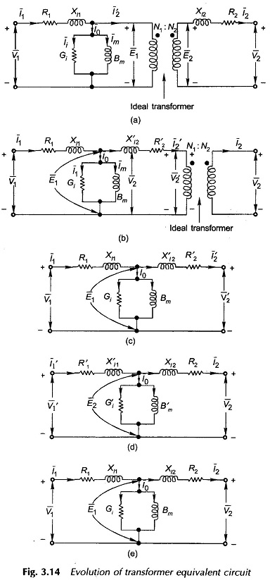 Real Transformer Equivalent Circuit