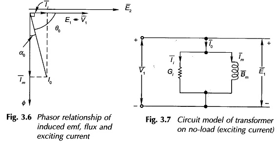 No load transformer phasor diagram circuit model no load transformer phasor diagram ccuart Images
