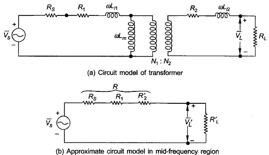 Variable Frequency Transformer