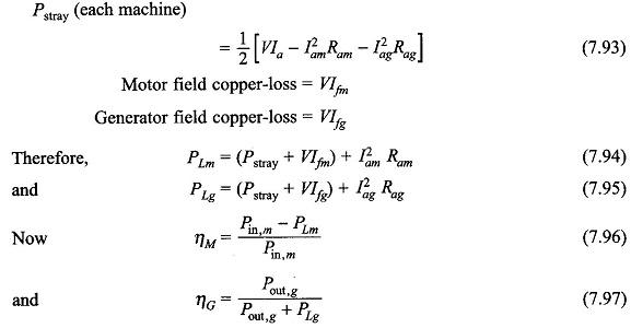 Hopkinsons Test
