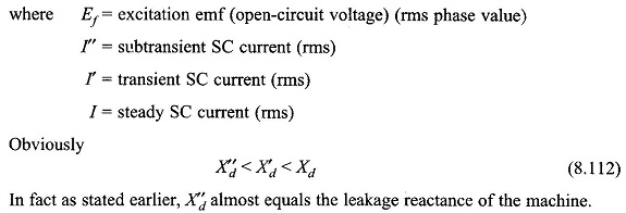 Short Circuit Transient in Synchronous Machine