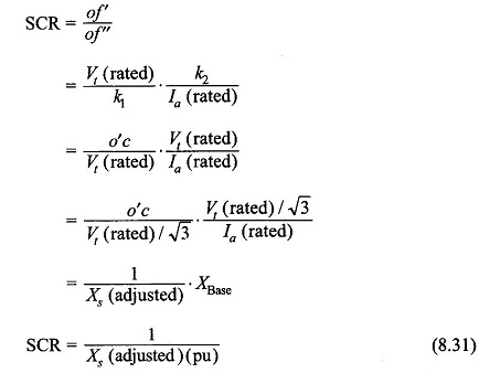 determination of the synchronous reactance eeeguideShort Circuit Ratio Of A Synchronous Machine Its Significance #9