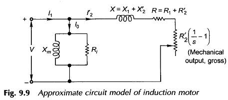 Approximate Circuit Model