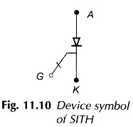 Static Induction Thyristor