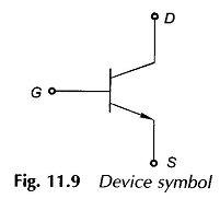 Static Induction Transistor Symbol
