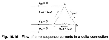 Sequence Impedance and Networks of Transformers EEEGUIDE