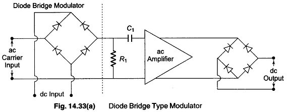 diode bridge type modulator