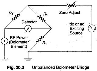 Bolometer