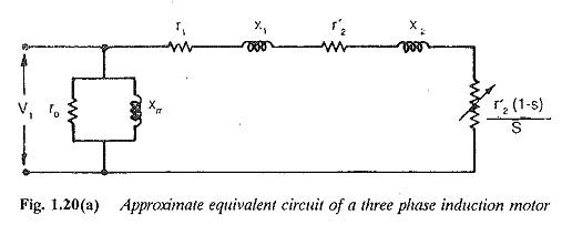 Characteristics of three phase induction motor swarovskicordoba Choice Image