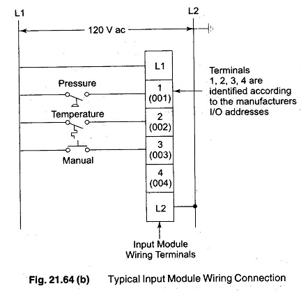 Plc operation mixer process ladder logic diagram plc operation ccuart Gallery