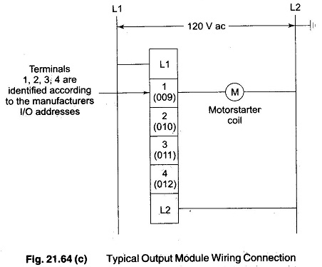 Plc operation mixer process ladder logic diagram plc operation asfbconference2016 Gallery