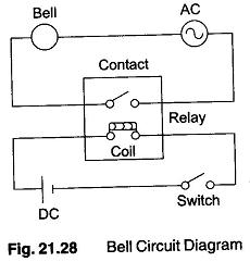 Relays Definition | Bell Circuit Diagram | Basic Ladder Diagram