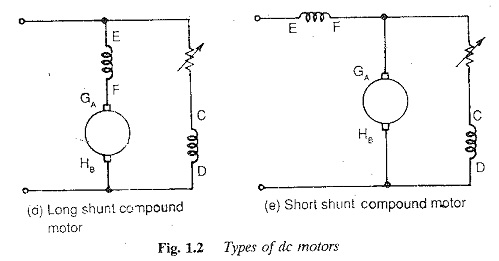 Sd Torque Characteristic of Separately Excited DC Motor on carm diagram, pictorial diagram, flow diagram, network diagram, isometric diagram, electric current diagram, block diagram, yed graph diagram, exploded view diagram, system diagram, concept diagram, critical mass diagram, circuit diagram, process diagram, problem solving diagram, sequence diagram, cutaway diagram, schema diagram, wiring diagram, line diagram,