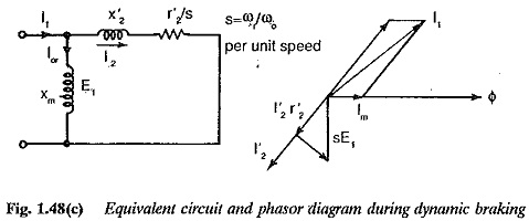 2 Sd Single Phase Motor Wiring Diagram in addition How To Guide For Power Circuit Of 1 additionally 3 Phase Motor Connection Wiring Diagram as well Three Phase furthermore Wiring Diagram For Ipf Driving Lights. on wiring diagram of a single phase induction motor