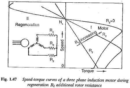 king-of-Induction-Motor  Sd Phase Motor Wiring Diagram on a. o. smith corp, contactor relay, star delta, wire single,