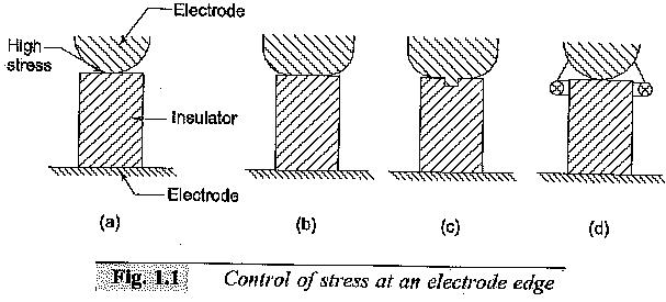 Electric Stress Control