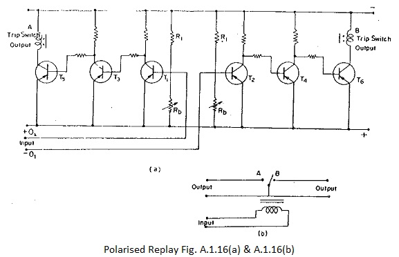 Polarised Relay
