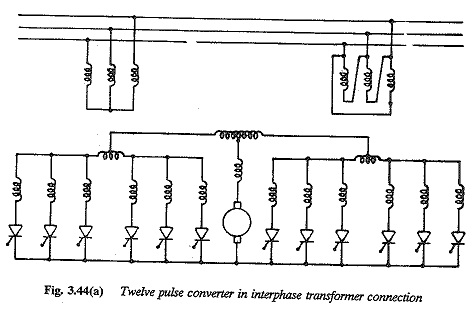 Twelve pulse converter