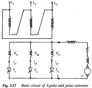 Three pulse midpoint converter