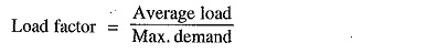 Variable Load Problem