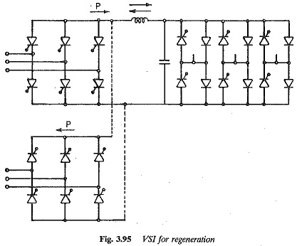 Features of Variable Voltage Inverters