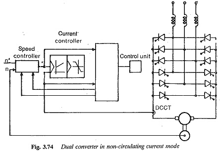 Four Quadrants Converters