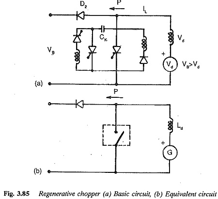 Regenerative Braking Circuit Diagram | Regenerative Braking Regenerative Chopper Basic Circuit