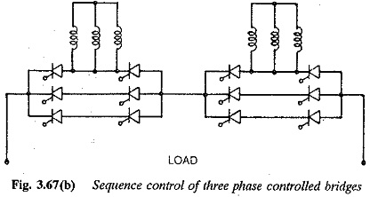 Sequence control of Converters