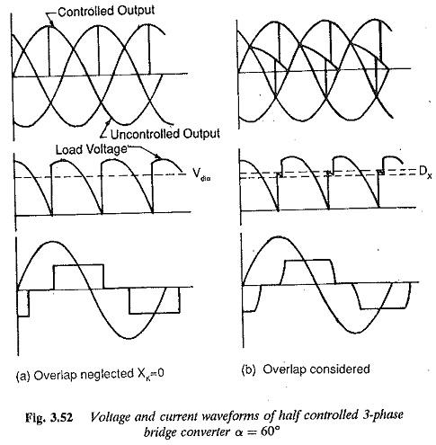 Three phase half controlled bridge circuit