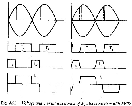 Two pulse converters with freewheeling diode