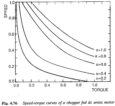 chopper fed dc motor Dc fed chopper 1  chopper fed dc drives • a dc chopper is connected between a fixed-voltage dc source and dc motor to vary the armature voltage.