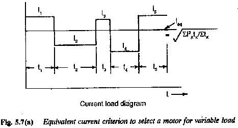 Continuous Duty Motor