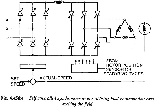 Current Source Inverter with Forced Commutation