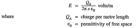 Electric Potential Definition