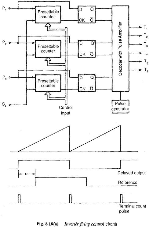 Inverter Control using Terminal Voltage Sensing
