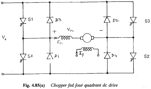 Reversible Drives using Choppers