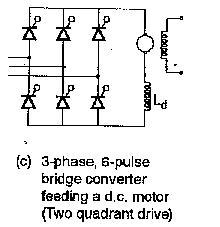 Three Phase Drives