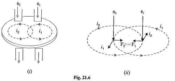 basic relays
