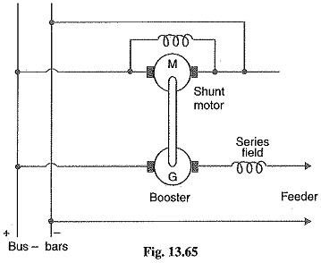 Booster Generator