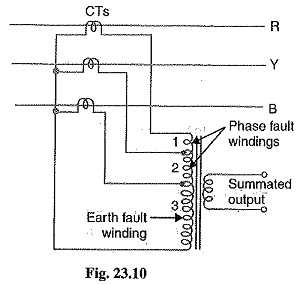 differential pilot wire protection pilot wire differential 68 Camaro Dash Wiring Diagram