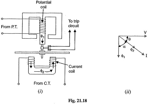 induction type directional power relay construction operationinduction type directional power relay