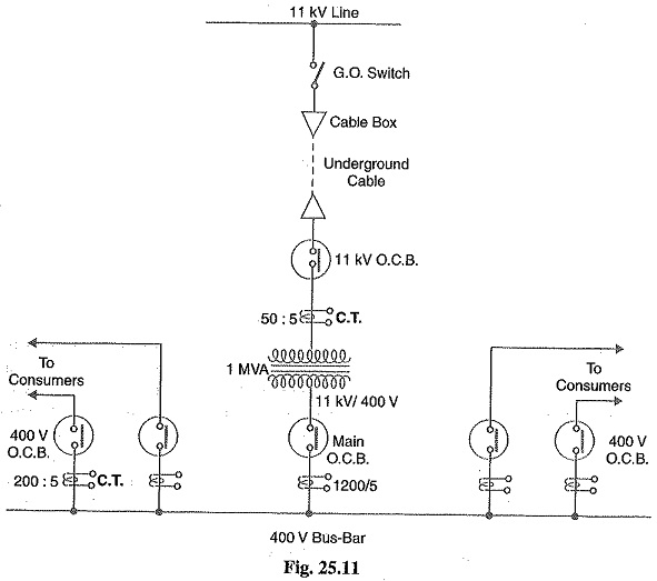 Single Line Diagram Key - Wiring Diagram M2 on