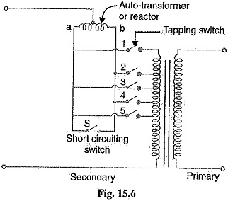 Tap Changing Auto Transformer