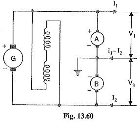 Three Wire DC System Balancer Set
